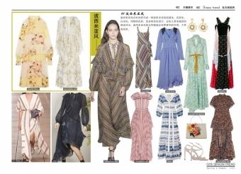 2020春夏 連衣裙趨勢 - 廓形推薦