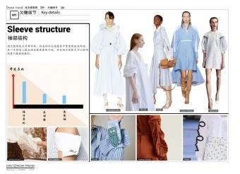 2020春夏 連衣裙趨勢 - 關鍵細節